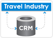 Travel Industry CRM